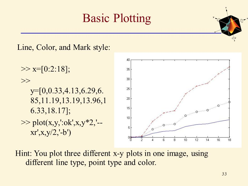Basic Plotting Line, Color, and Mark style: >> x=[0:2:18];